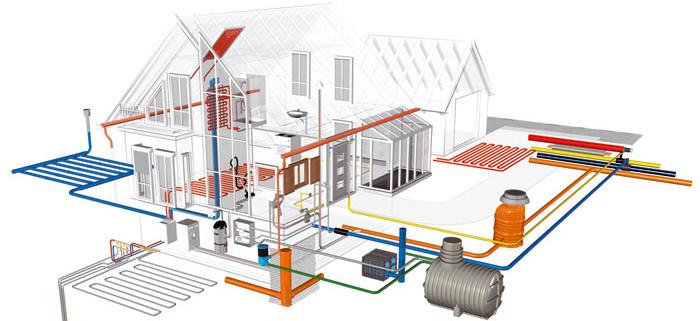 Disposizioni in materia di esercizio, controllo, manutenzione e ispezione degli impianti termici